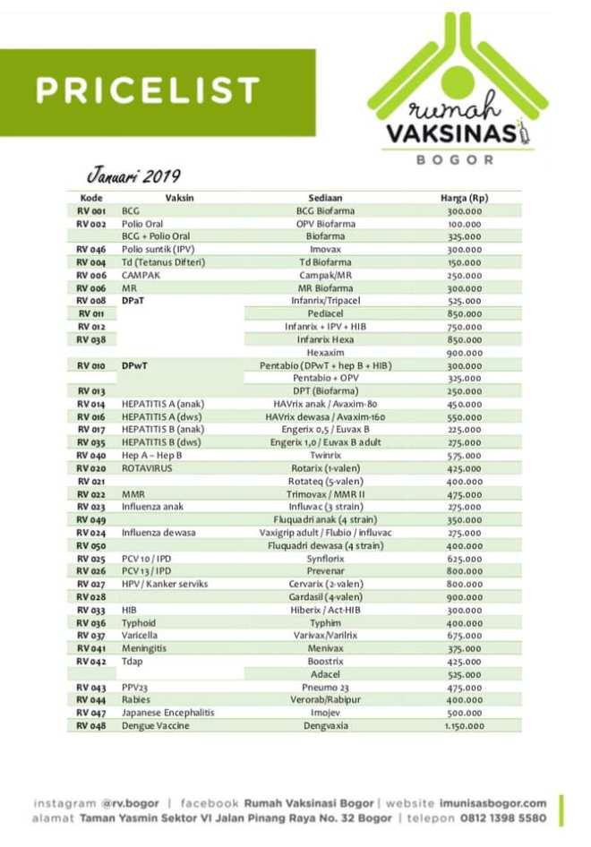 Harga Rumah Vaksinasi Bogor - ranselriri
